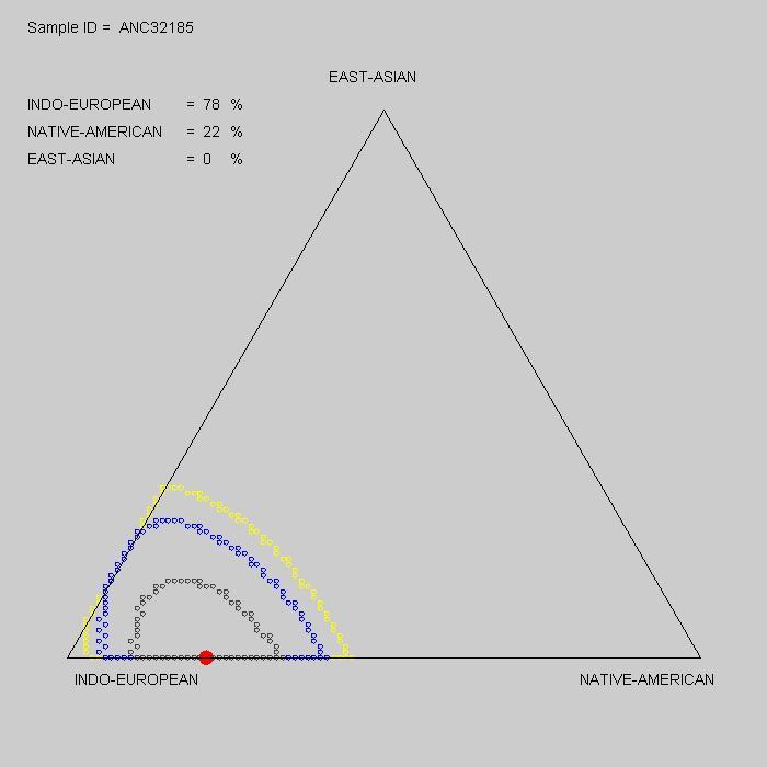 http://www.jameswhite.org/ancestry/ANC32185/plot.jpg